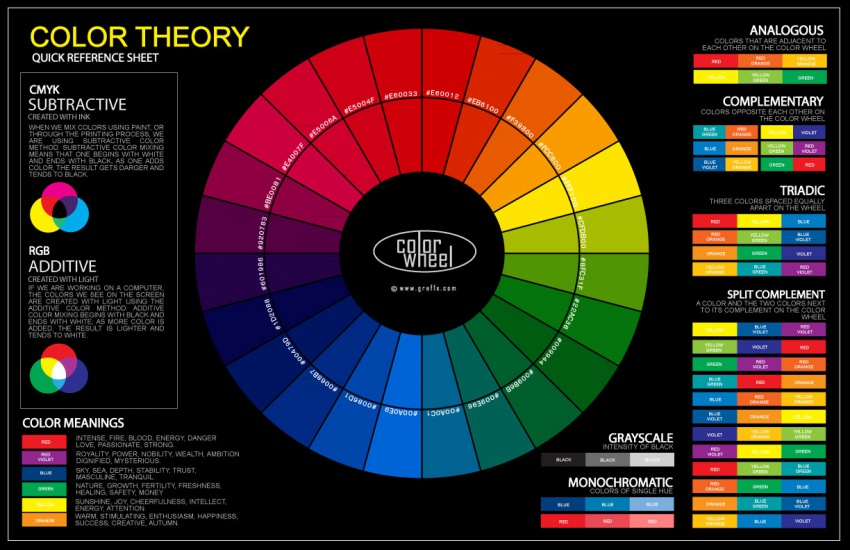 an analysis of the color theory in color photography Color scence and technology 61 billmeyer, fred w concludes with information on color vision theory, color aptitude,and the origin and analysis of color.