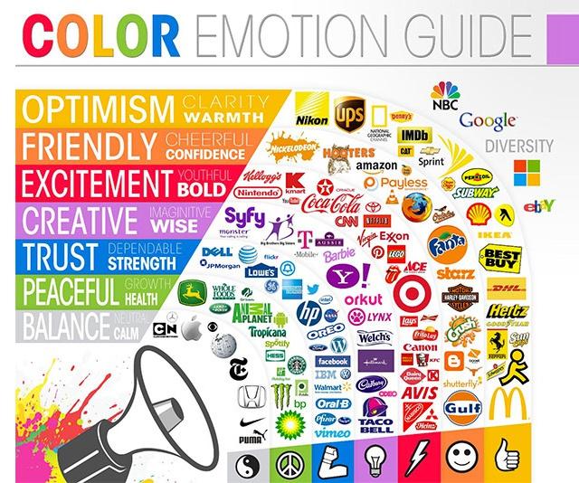 Эмоциональное притяжения цвета
