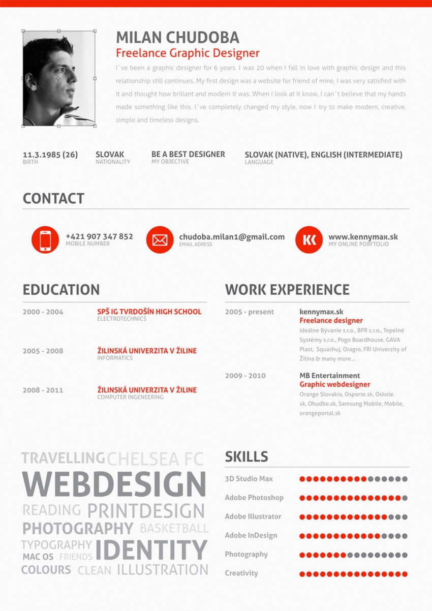 Навыки дизайнера