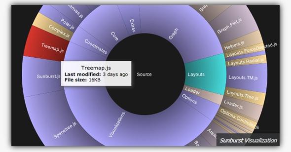 Инструменты для визуализации данных