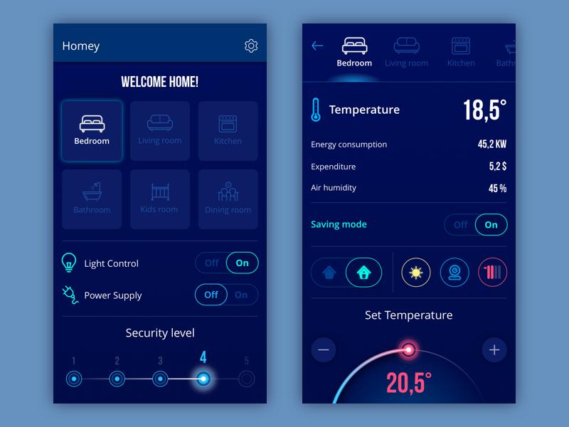 Дизайн мобильного интерфейса - основные типы экранов