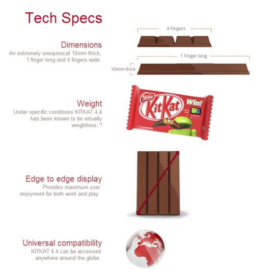 Реклама KitKat