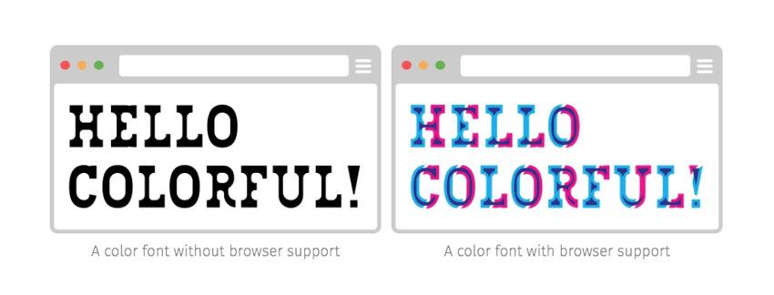 Цветные шрифты