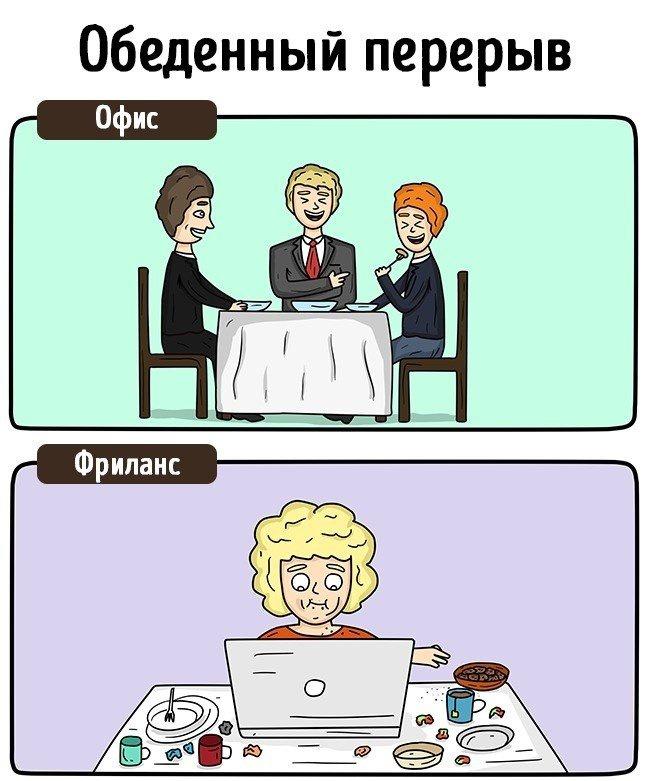 Ретвиты #freelance #sadeceon