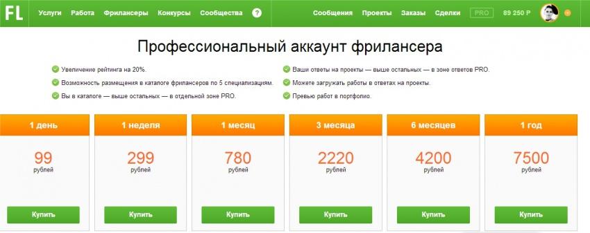 Аккаунт от фриланса продажа работа в москве удаленная для мам