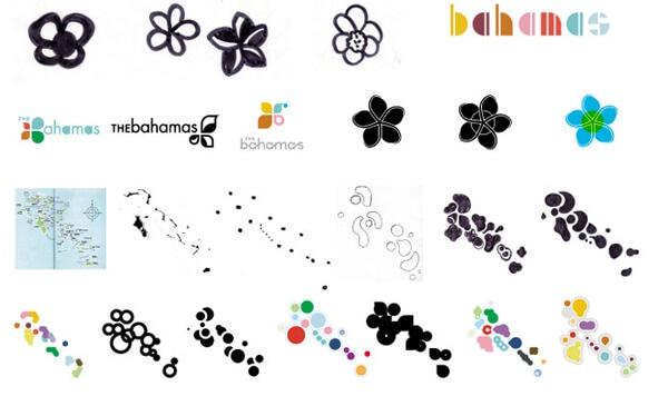 Разработка логотипа фриланс