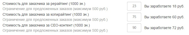 Цены на работу копирайтера