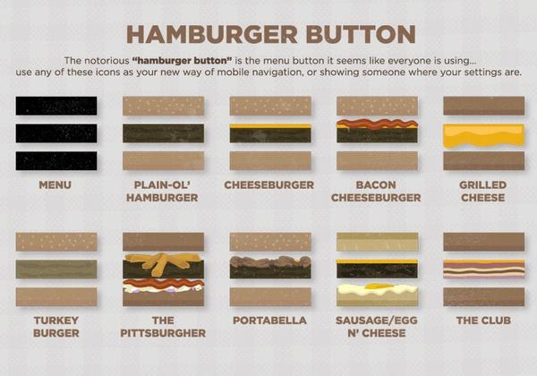 Тренд иконка-гамбургер