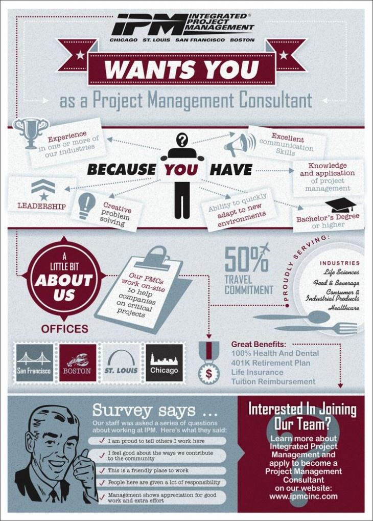 Инфографика для подбора персонала