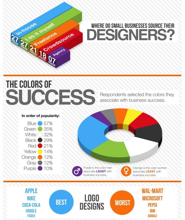 Инфографика для статистики