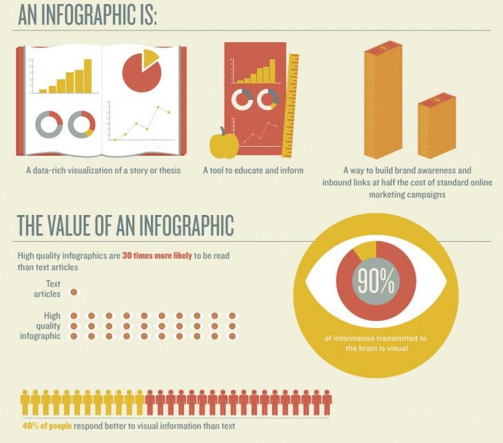 Что такое инфографика