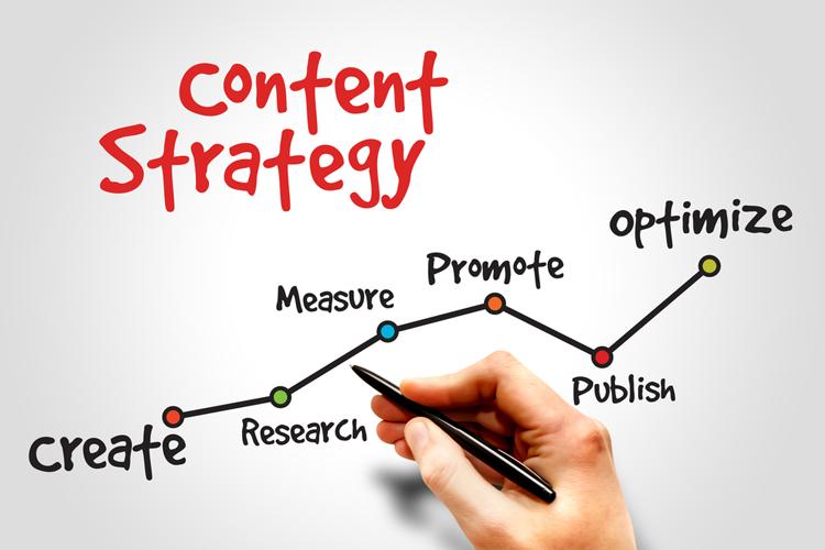 8 способов загубить маркетинговую стратегию