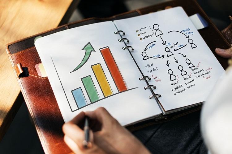 Показатели эффективного контент-маркетинга, которые вы должны знать